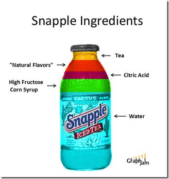 Snapple ingredients